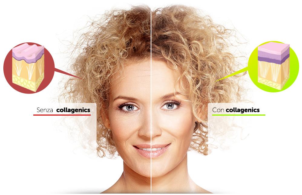 Effetti collaterali - fa male - contraindicazioni - Collagenics