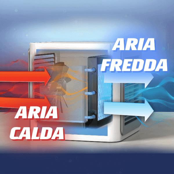 Italia - opinioni - recensioni - forum - funziona - chi l'ha provato - Arctic Air